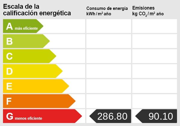Energy certificade